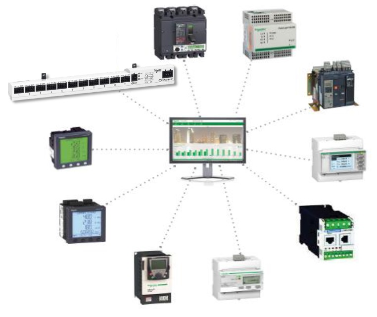 energimåling-utstyr